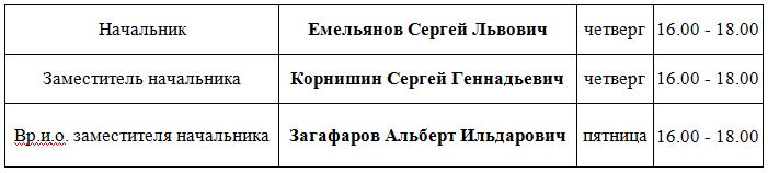 график ик5.png